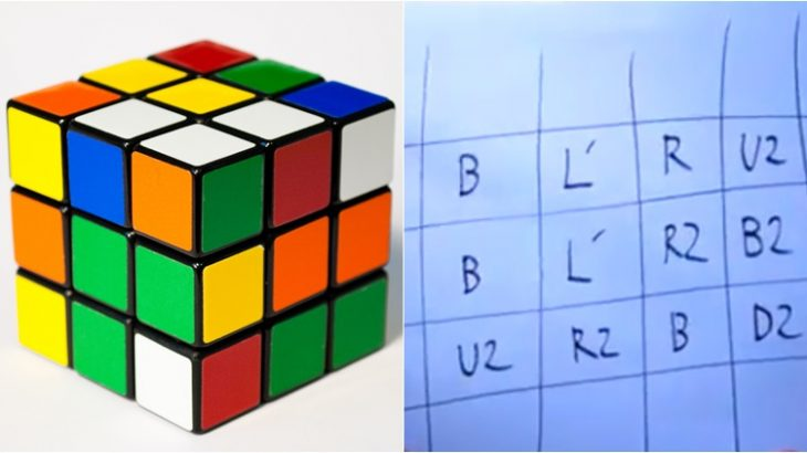 Rubik's Cube Transfer Notations Explanation