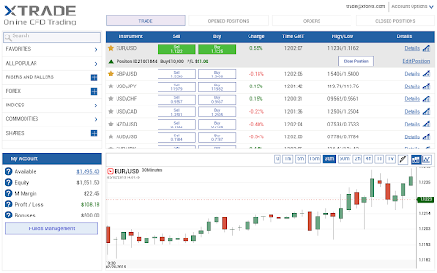 Use the trading platform Xtrade for your profitable trading activities